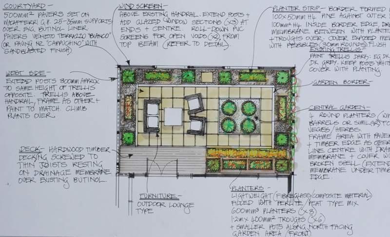 Roof-Gardens-004